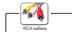 кабельное соединение