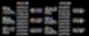 聚乙二醇表一.png