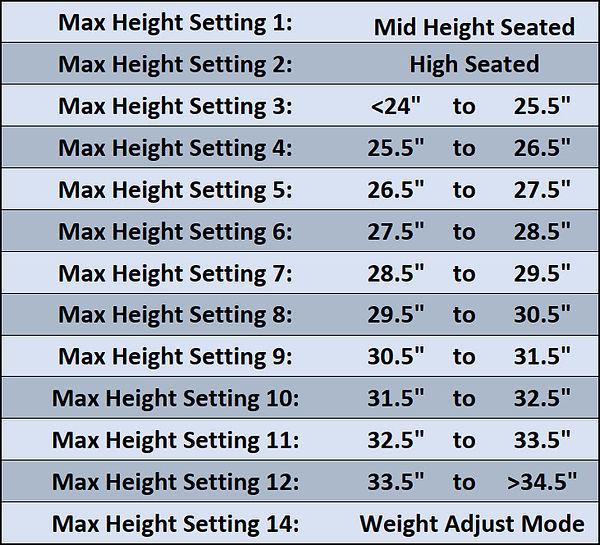 Maximum Height Setting Chart.jpg