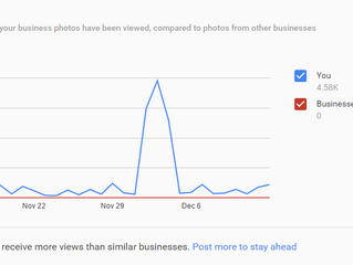 Google Really,Really, Wants your Business Photos