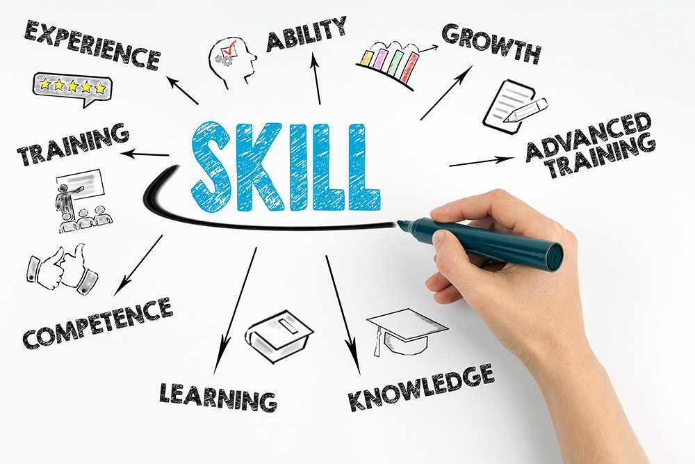 Upgrading Skills gives real benefits to your business