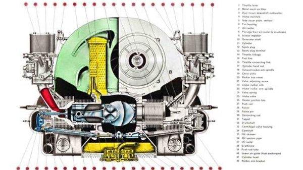 Porsche 356 factory poster set