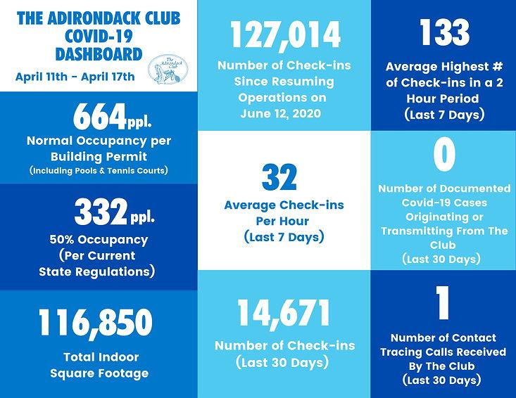 COVID Stats Dashboard April 11th.jpg