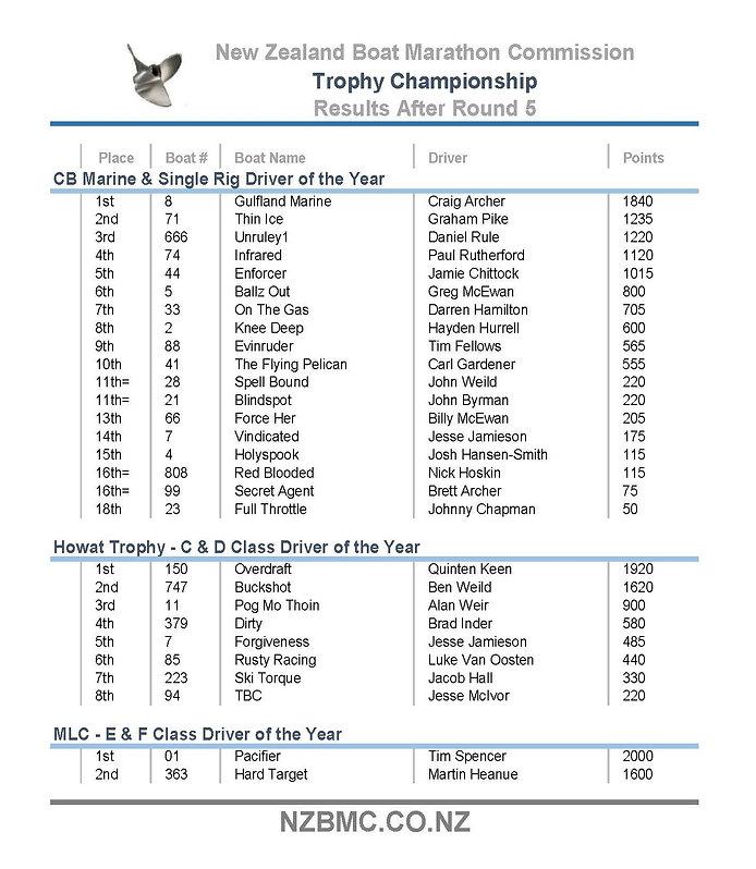 Trophy R5.jpg