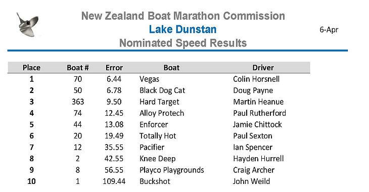 Dunstan Marathon Nominated.jpg