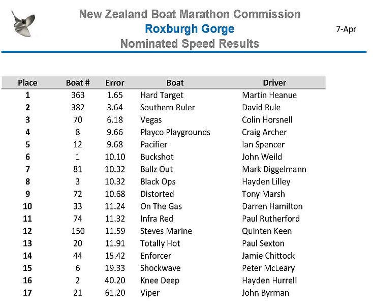Roxburgh Marathon Nominated.jpg