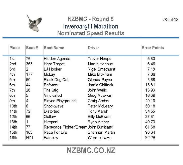 Nom Results R8_edited.jpg