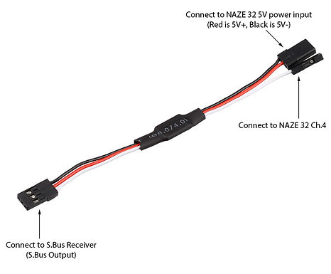 SBUS Inverter Cable
