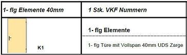 Brandschutztüre 1-flügelige Elemente 40mm