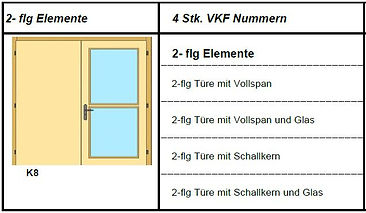 Brandschutztüre mit Zertifikat 2-flügelige Elemente