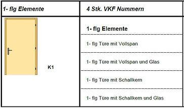 Brandschutztüre 1-flügelige Elemente