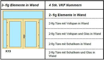 Brandschutztüre mit Zertifikat 2-flügelige Elemente in Wand