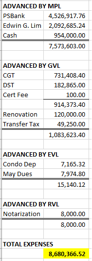 Total Expenses.png
