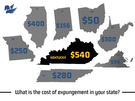 The Cost of Expungement in Kentucky is the Highest in the Region, SB 57 Could Fix That