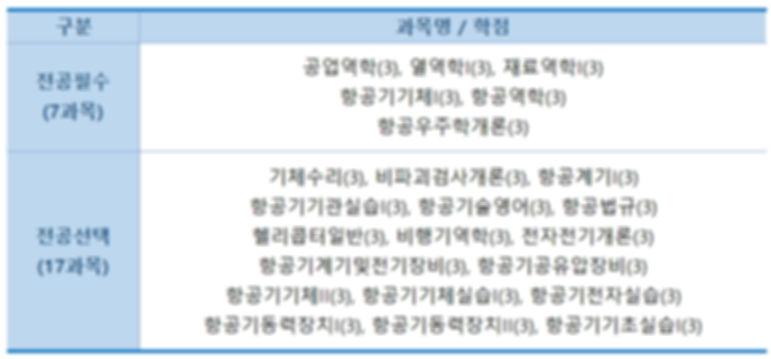 평가인정과목.jpg