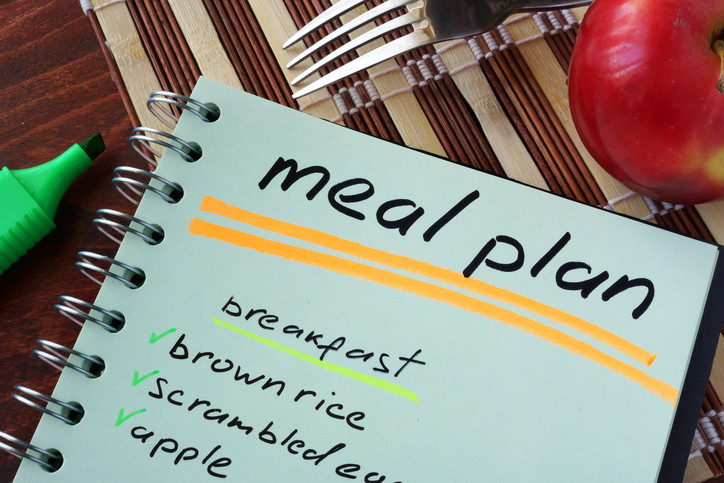 Nutrition: Meal Plan