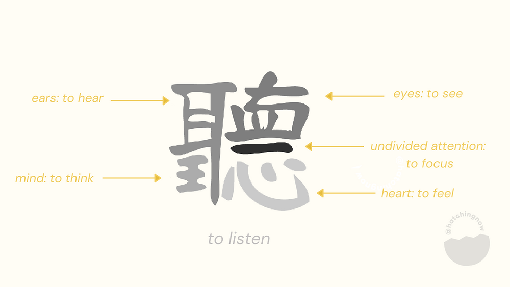 Listening soft skill traditional chinese character