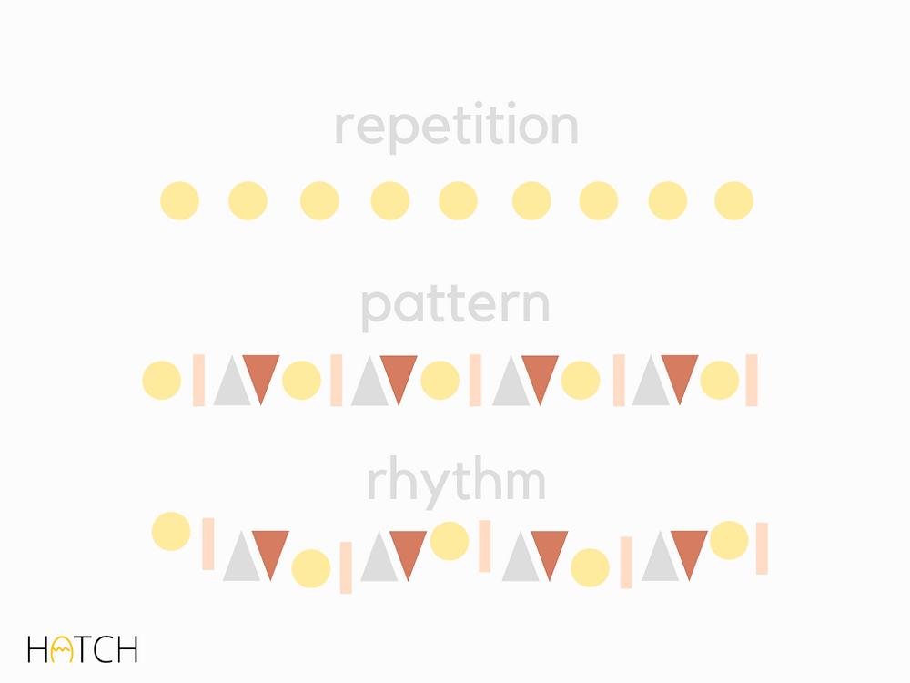 repetition vs pattern vs rhythm design principle