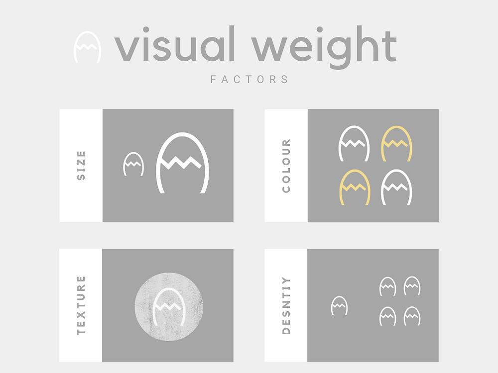 visual weight factors
