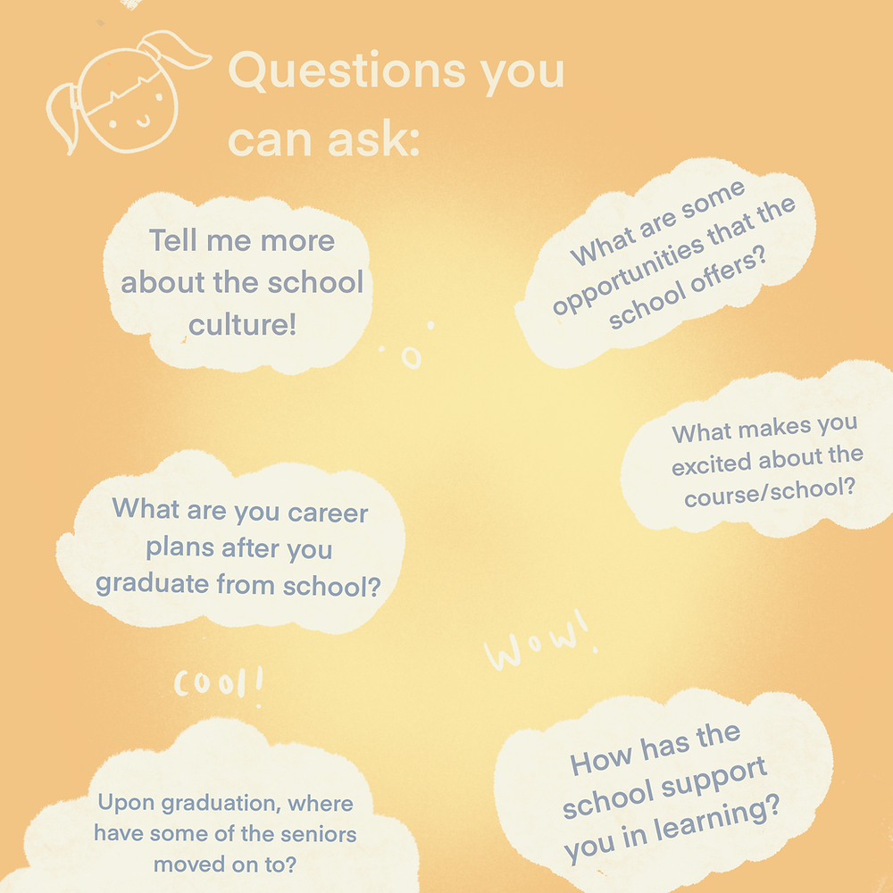 Questions to ask seniors
