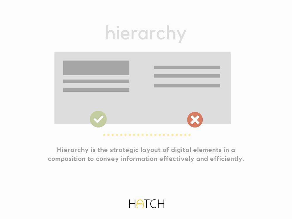 hierarchy design principle