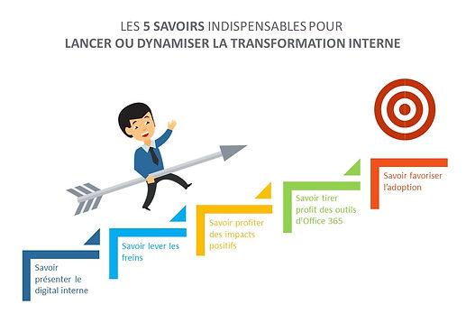 les_5_savoirs_indispensables