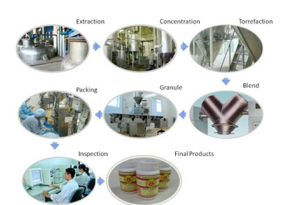 Granule Chinese Herbs Wholesale Distribution