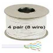 SAC1 4 Pair Telephone Cable. CW1308