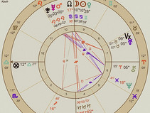 MOODY SOLAR ECLIPSE | Astro Bulletin July 1–7
