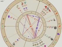FIND YOUR POWER | Astro Bulletin September 9–15