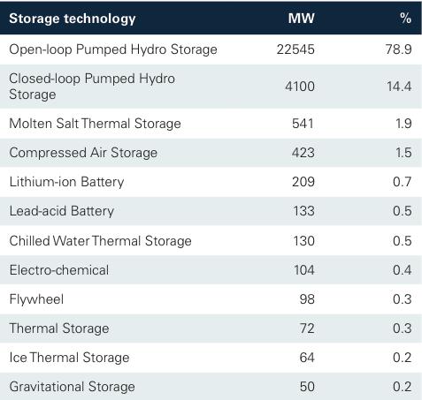 StorageTech.png