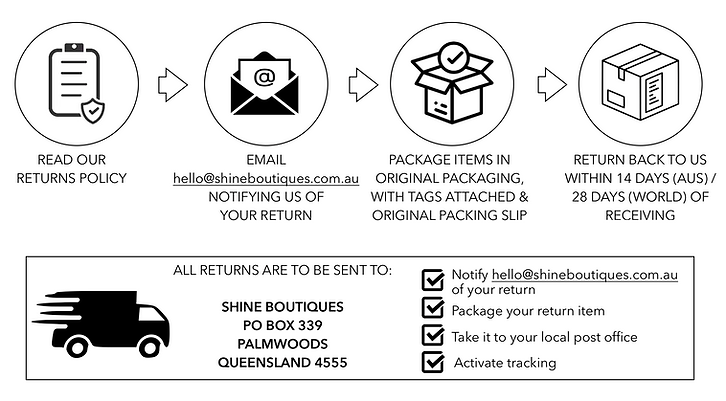 Shine Boutiques Online Returns Infograph