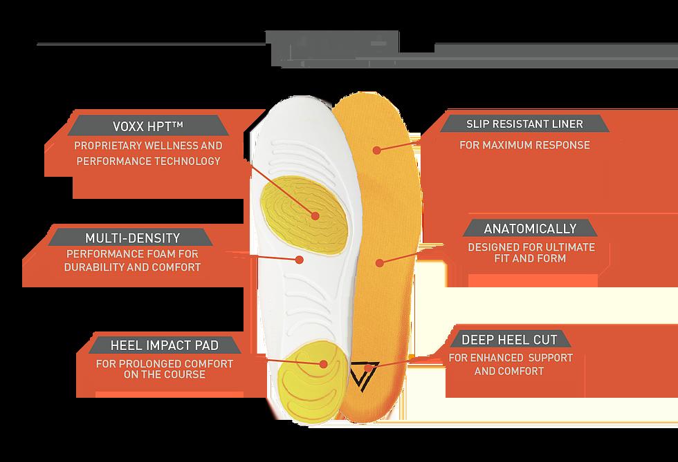 VoxxLife-socks1.png