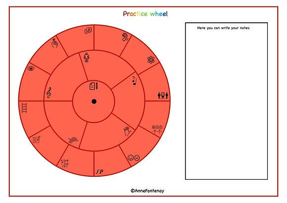 Practice Wheel