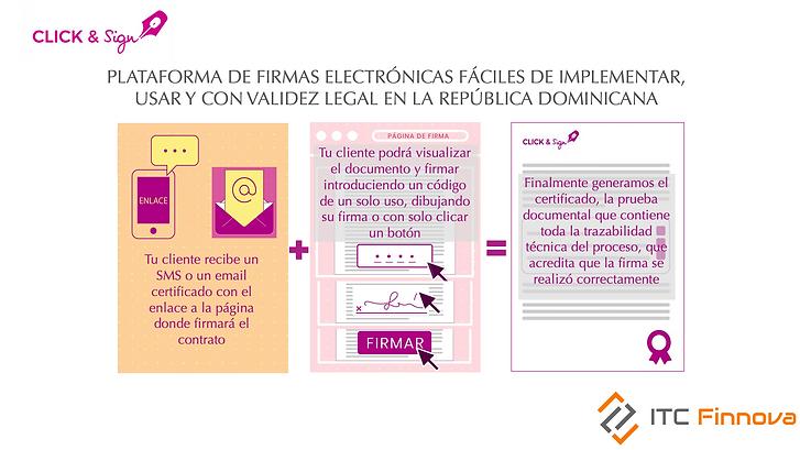 ITC Finnova Firmas Electrónicas.png