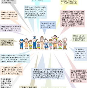 伊勢原駅北口周辺地区整備事業について②