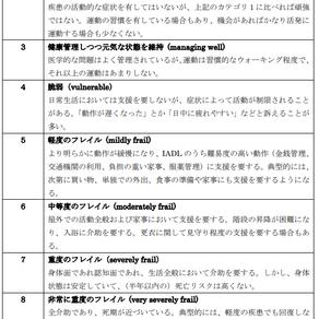 2019/8/27 抄読会
