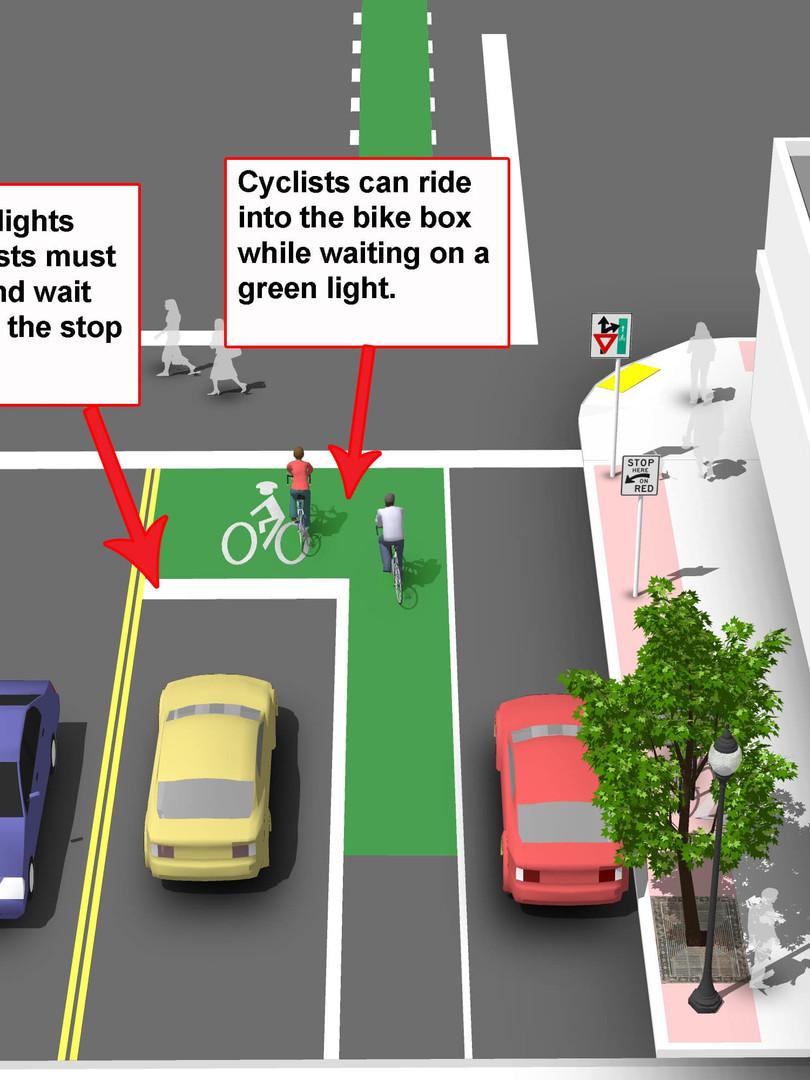 BikeBox Example