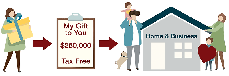 illustration of a woman giving the gift of life insurance to her family