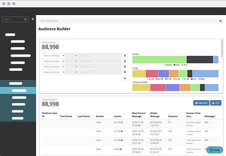 2-dashboard-chatwise.jpg