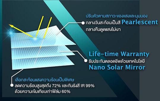 LUX Technology.jpg