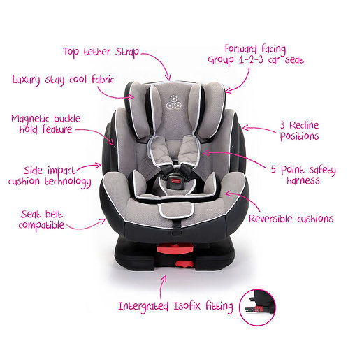 Solar Group 1-2-3 Isofix and Recline Car Seat