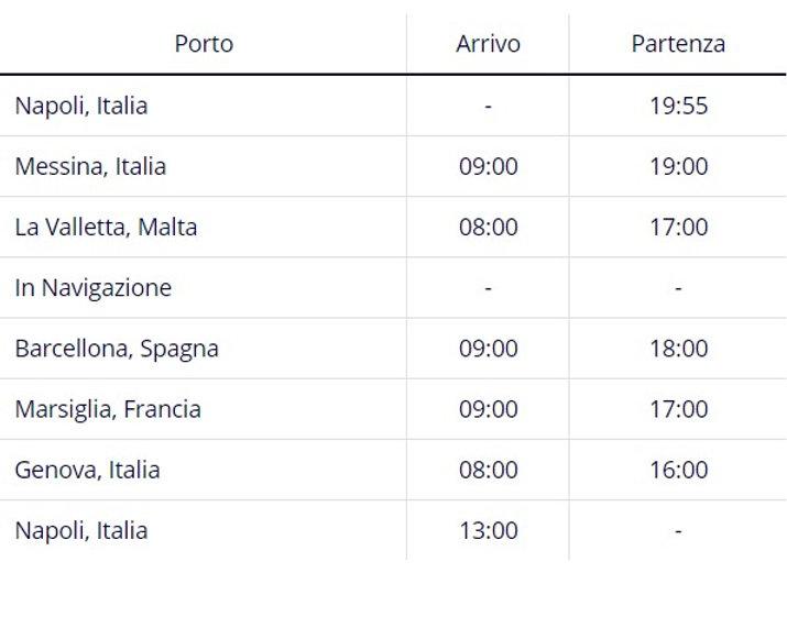 Italia, Malta, Spagna, Francia MSC FANTASIA