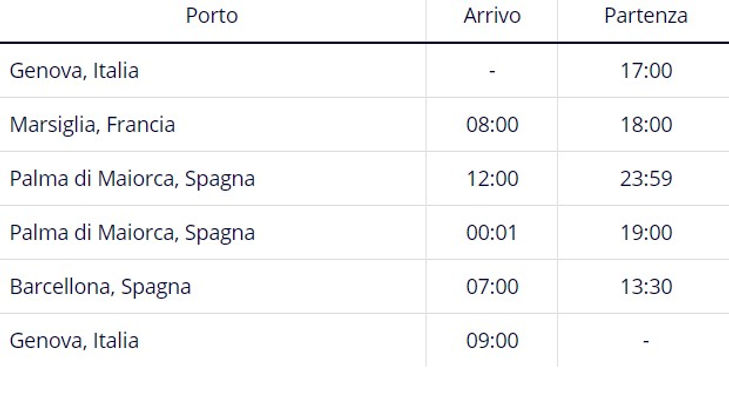 Italia, Francia, Spagna MSC PREZIOSA (mini crociera 1 e 6 ottobre)