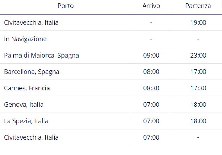 Italia, Spagna, Francia MSC GRANDIOSA