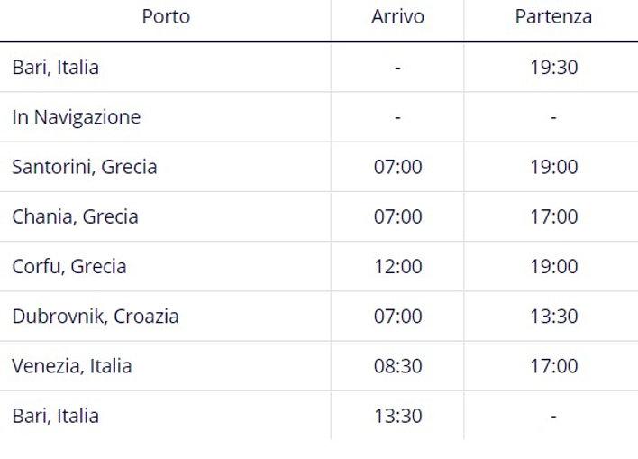 Italia, Grecia, Croazia MSC ORCHESTRA