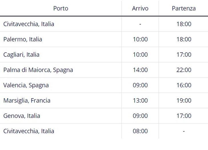 Italia, Spagna, Francia MSC SEAVIEW