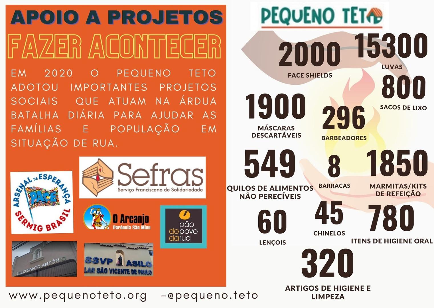 ResumoAjudaProjetos2020