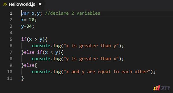 TVS Code