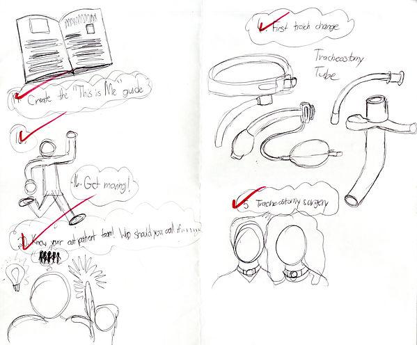 My Breathe Easier Journey Board Concept